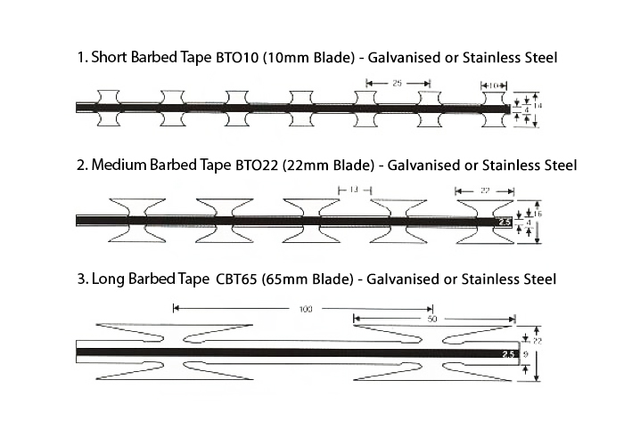 Barbed Tape Diagram